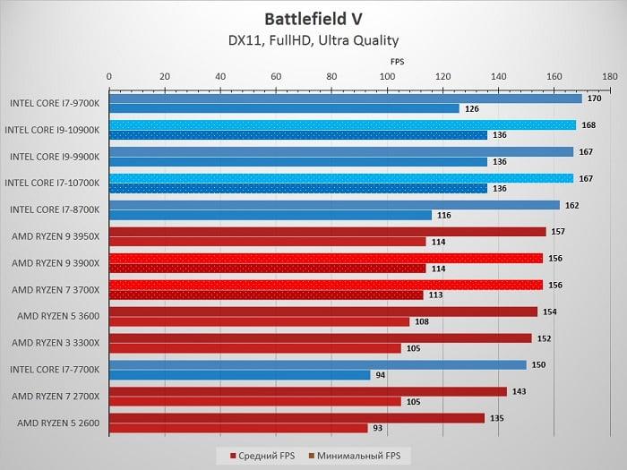 10700K_Battlefield