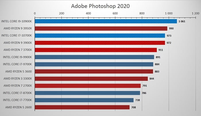 10700K_Photoshop