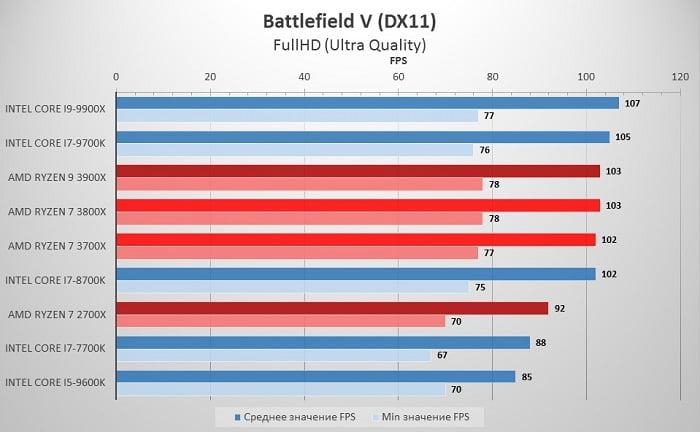 3700x_3800x_Battlefield