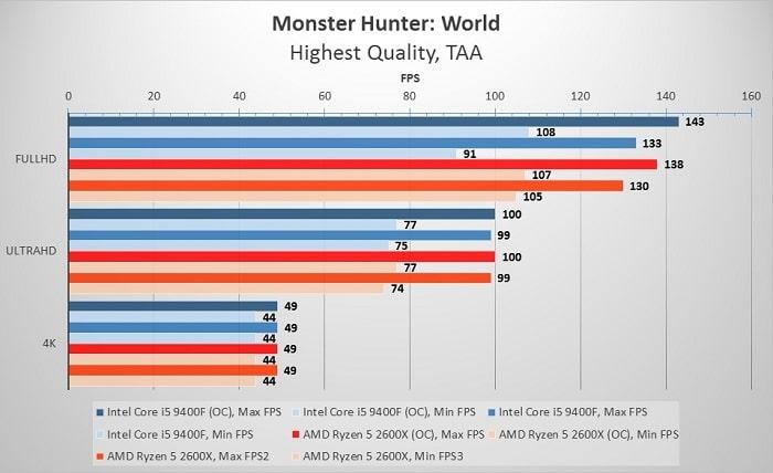 9400f_2600X_Monster