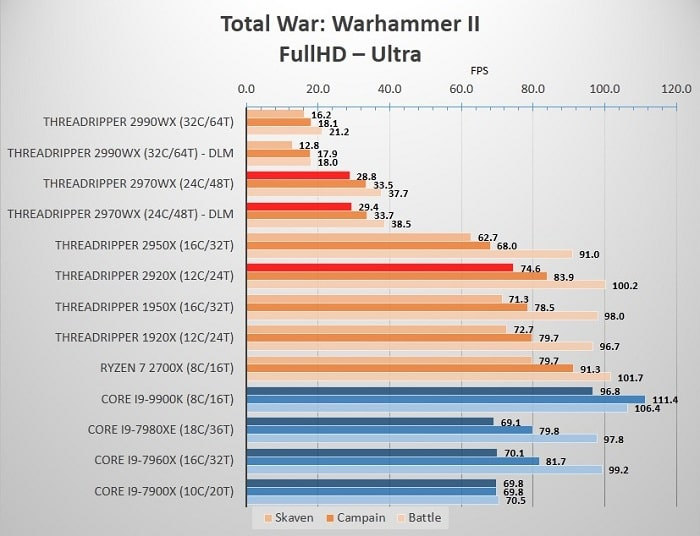 AMD_2920_2970_TotalWar