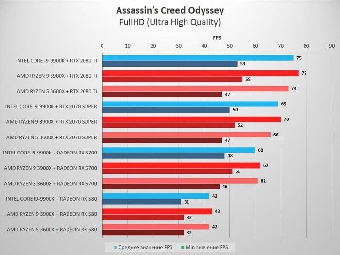 Assassin_1080_UQ1