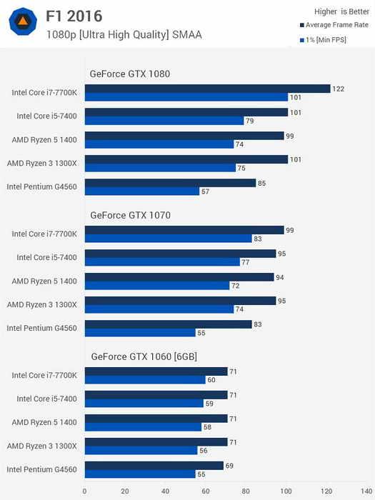 CPU_FOR_GPU_1F1