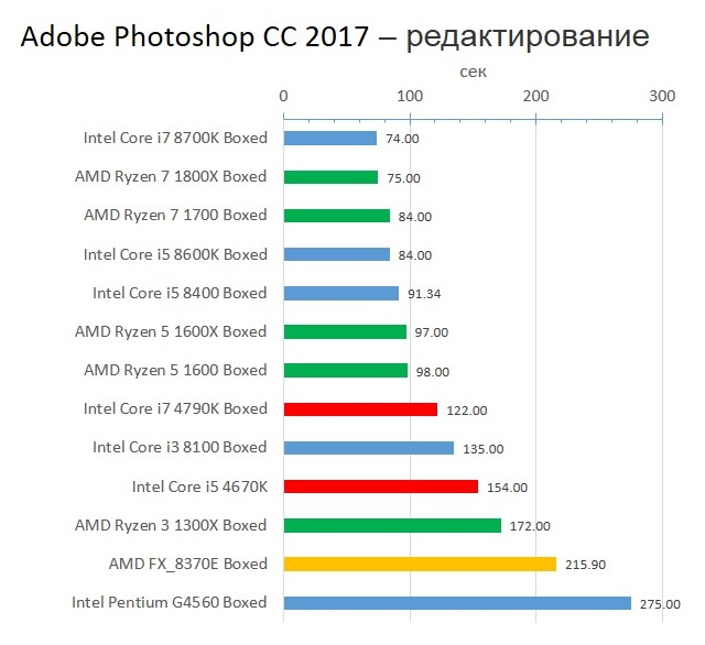 Haswell_Adobe_Photoshop_CC_2017_editing