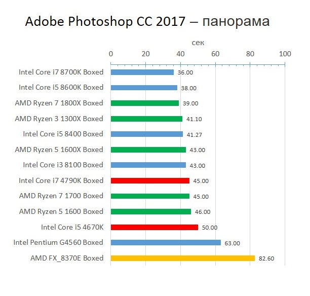 Haswell_Adobe_Photoshop_CC_2017_panorama
