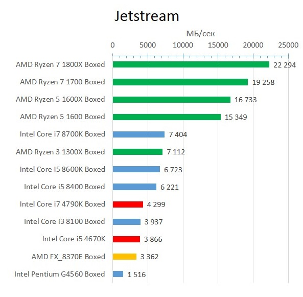 Haswell_Jetstream