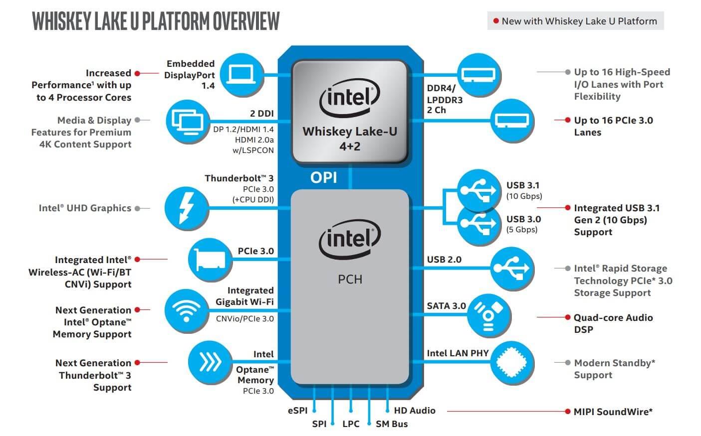 Intel_mob_cpu