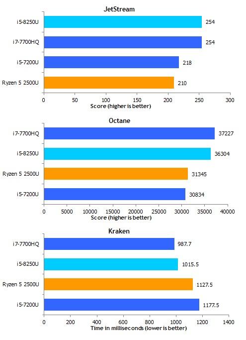 Ryzen_5_2500U_JScript