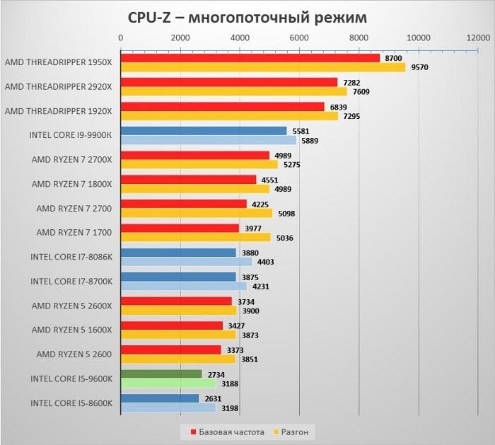 i5_9600_CPU_ZM