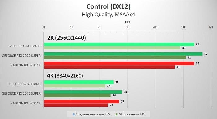 1080Ti_Control
