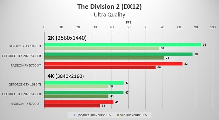 1080Ti_Division