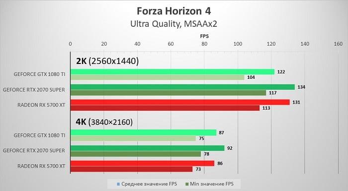 1080Ti_Forza