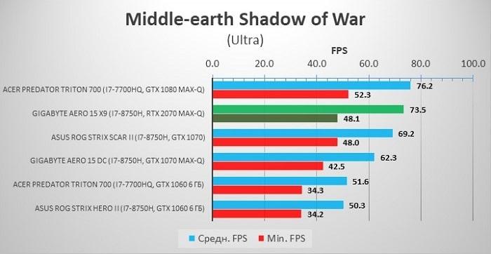 2010Mvs1070MShadow_of_War