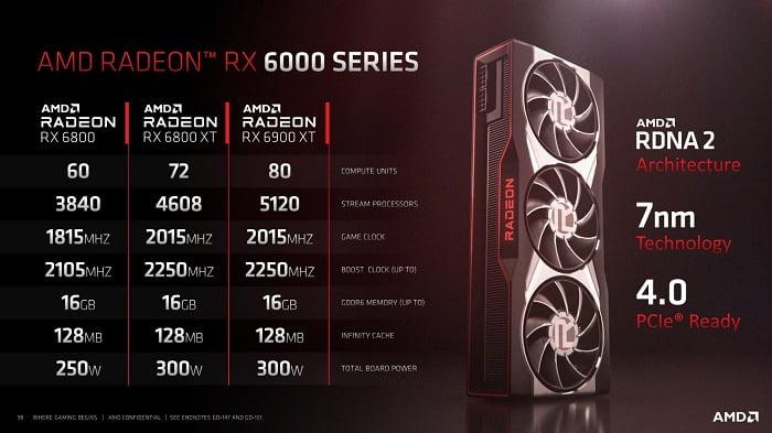 AMD6800_XT_AMD_RADEON_6000_series