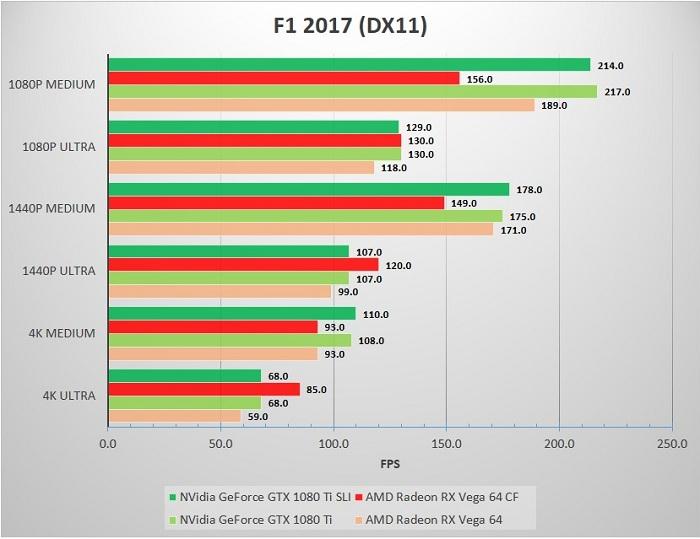 SLI_CF_SP_32A80_F1_2017
