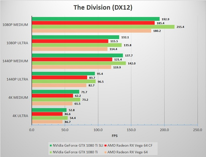 SLI_CF_SP_32A80_The_Division