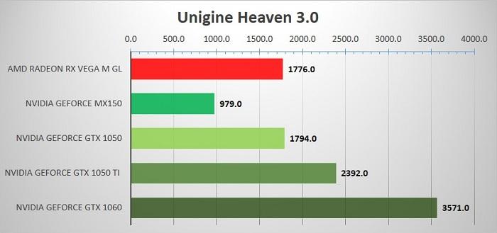 Vega_M_GL_Unigine