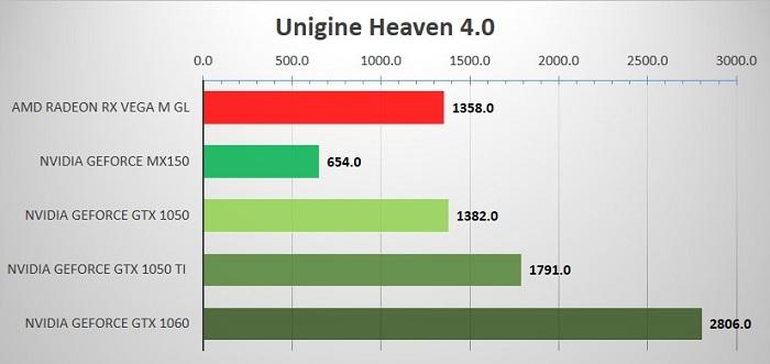 Vega_M_GL_Unigine_4
