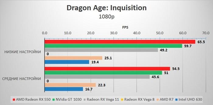 iGPU_Dragon