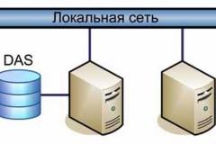 Домашнее хранилище данных