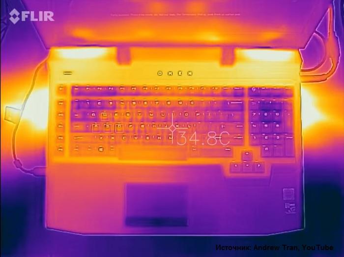 HP Omen X 17 - первый взгляд