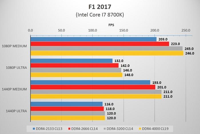 DDR4_Intel_F1_2017