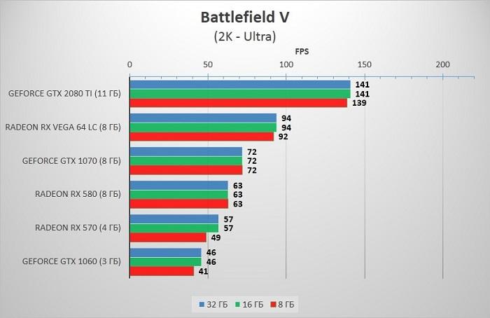 RAM_Battlefield_V