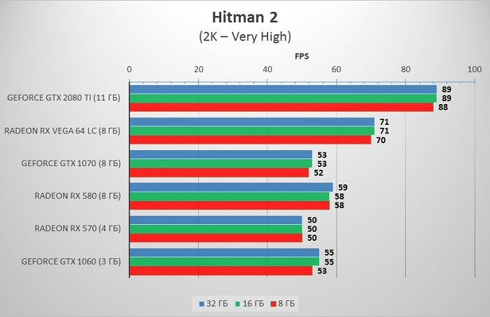 RAM_Hitman_2k