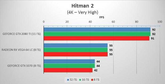 RAM_Hitman_4k