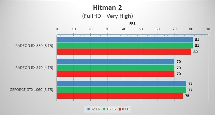 RAM_Hitman_FHD