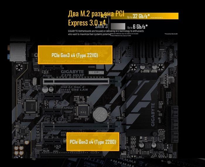HD3P_SSD