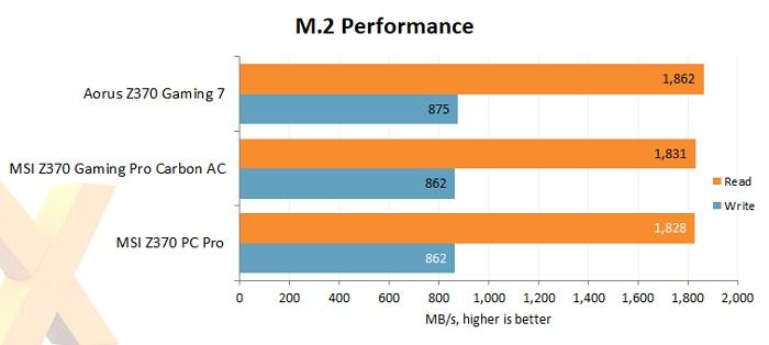 MSI_Z370_PC_Pro_DiskTest_2