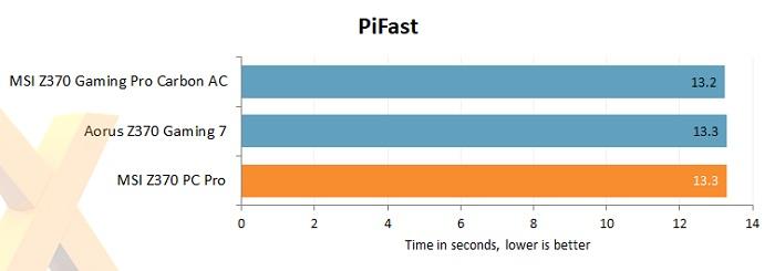 MSI_Z370_PC_Pro_Test_1
