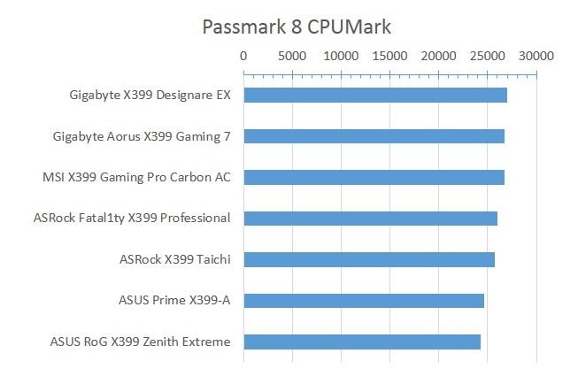 X399_Passmark_8