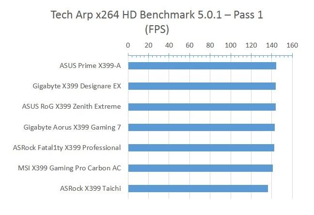 X399_Tech_Arp_Pass 1