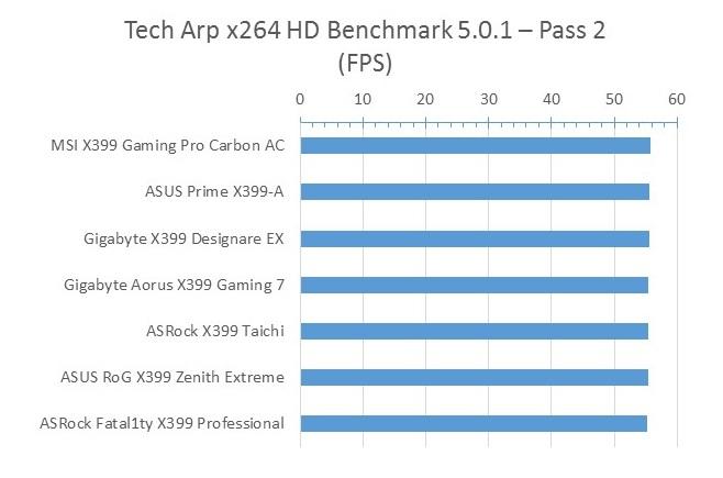 X399_Tech_Arp_Pass 2