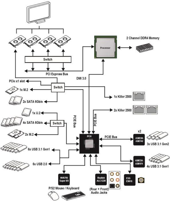 Z370_Chipset