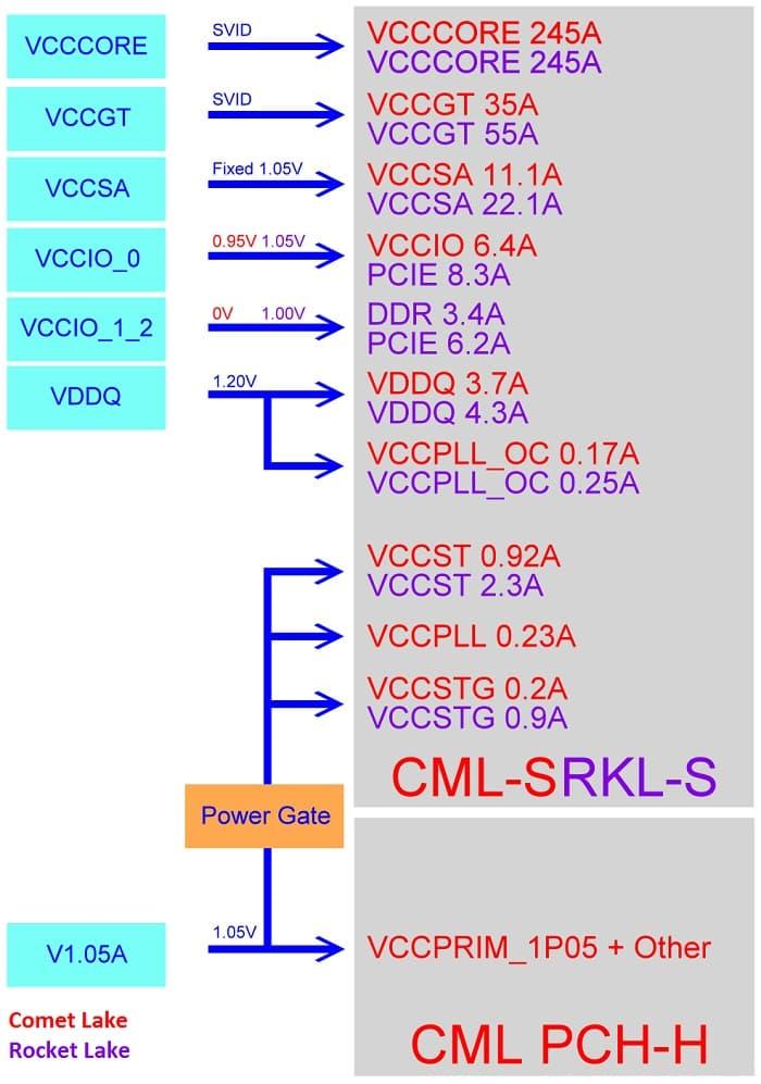 Выбор материнской платы на чипсете Intel Z490