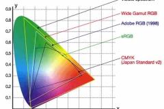 Какой выбрать экран ноутбука