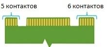 SSD B+M-Key. Установка SSD в ноутбук