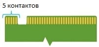 SSD M-Key. Установка SSD в ноутбук