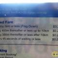 Расценки на такси