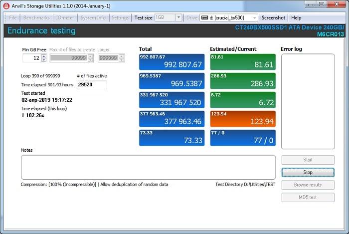 тестирование SSD на выносливость