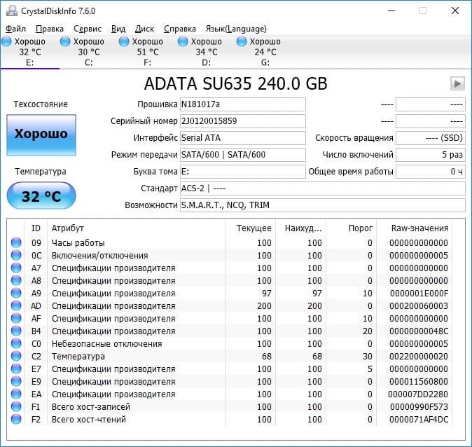 SU635_CDI