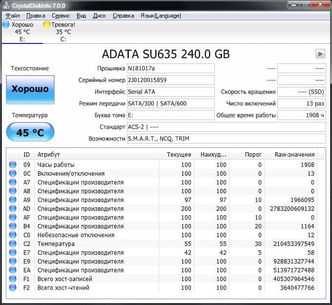 SU635_CDI20190429