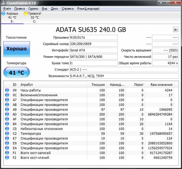 SU635_CDI20190805