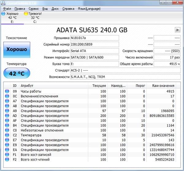 SU635_CDI20190902