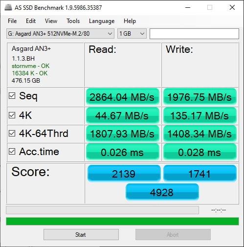 Asgard AN3+ RED – обзор - AS SSD Benchmark