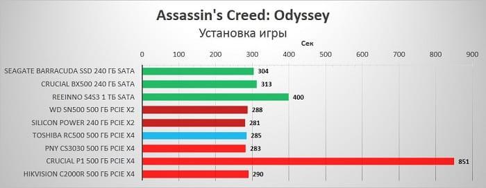 RC500_Assassin_orig