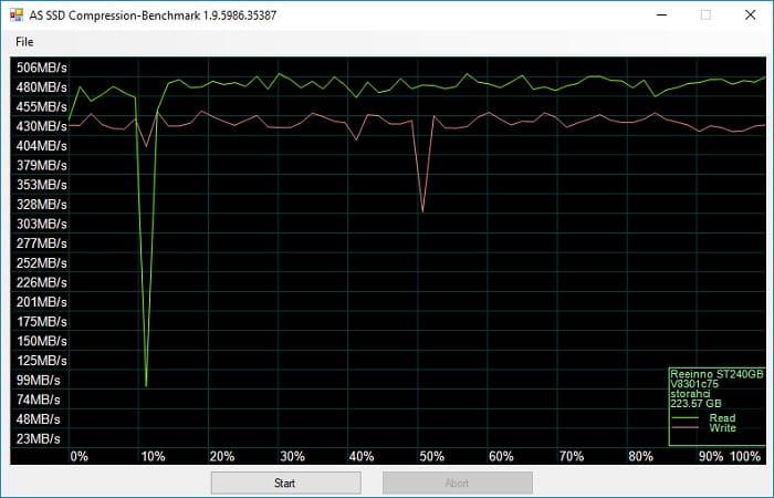 Reeinno_R3S3_as_ssd_compression